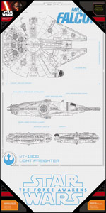 Photo du produit POSTER EN VERRE STAR WARS EPISODE 7 MILLENIUM FALCON BLUEPRINT